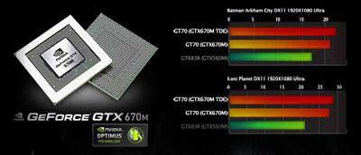 GT70_0NC-008US-1