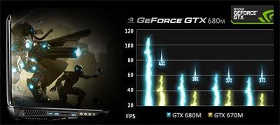 GT70_0NE-276US-1