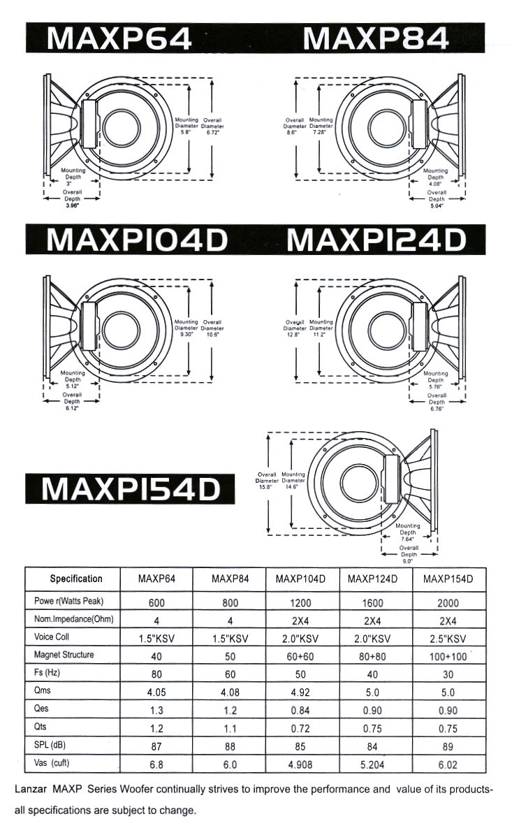 Snap Home Stereo Equalizer Hook Up Diagram Free Engine Image Wiring For User Manual Download
