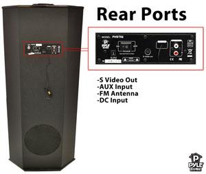 Rear Ports