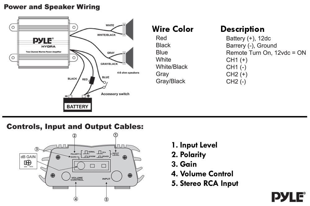 pyle plmrkt2b 2 channel 400 watt waterproof micro marine amplifier and 6 5 inch
