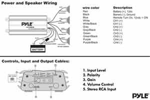 pyle plmrkt4a marine and waterproof amplifier 2 Channel Amp Wiring Diagram Pioneer Double Din Wiring-Diagram