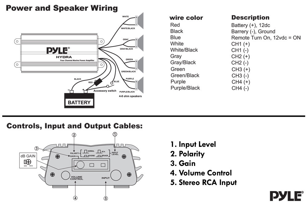 channel amp diagram image wiring diagram 6 speakers 4 channel amp wiring diagram jodebal com on 4 channel amp diagram