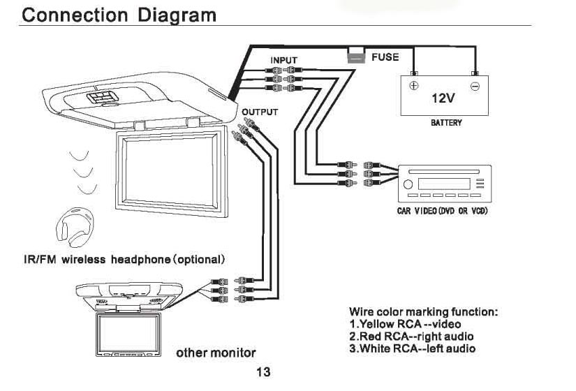 PLRD175IF ManualLarge pyle plrd175if on the road overhead monitors roof mount car tft lcd monitor wiring diagram at alyssarenee.co