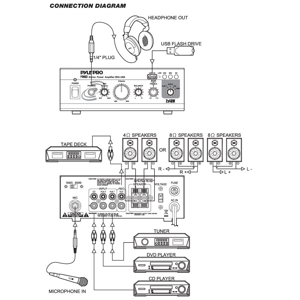 schematic to hook up audio mixer wiring diagram website