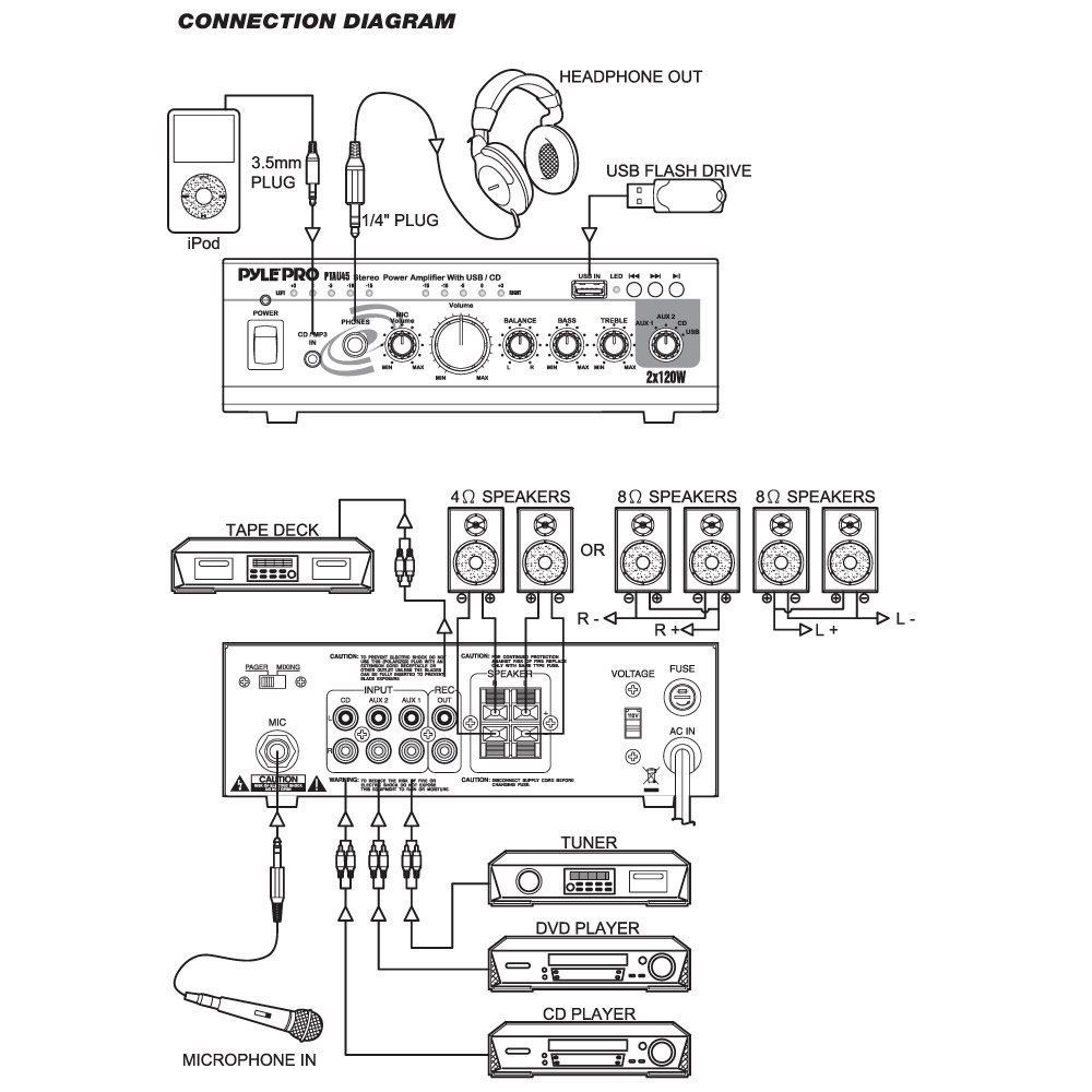 Pylehome Ptau45 Home And Office Amplifiers Receivers Sound 14 Stereo Jack Wiring Connection Diagram Click Here For A Larger Image
