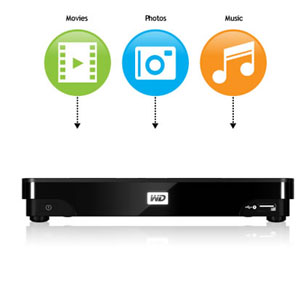 WD TV Live Hub with SPOTIFY