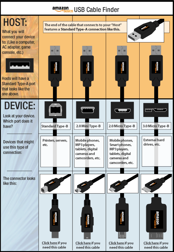 Amazon.com: AmazonBasics USB 2.0 Cable - A-Male to B-Male - 6 Feet (1