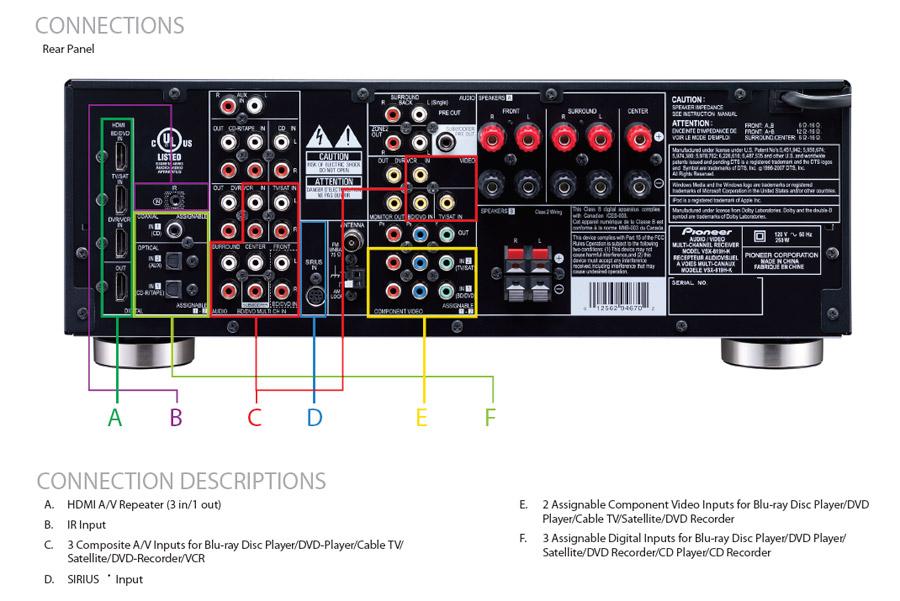 Pioneer vsx-519v-k 519v-s rrv3938 sm additional service manual.
