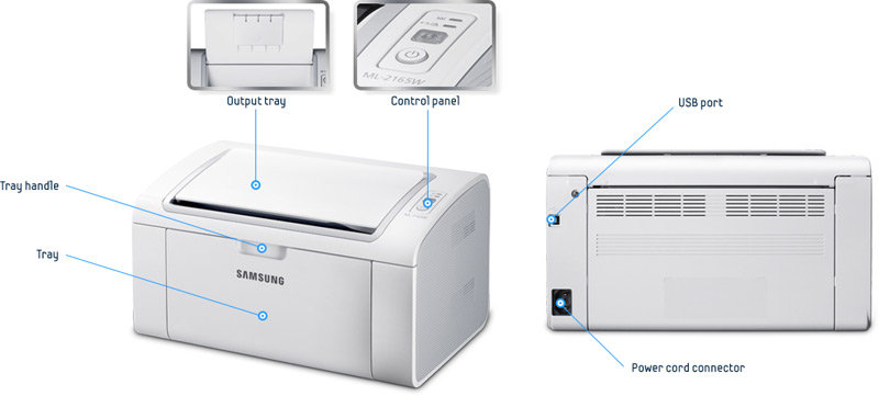brother hl l2340dw printer manual