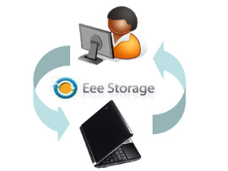 Large Data Capacity with Hybrid Eee Storage