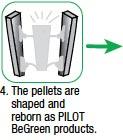 Pilot Bottle 2 Pen