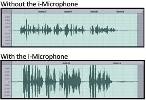 i-Microphone