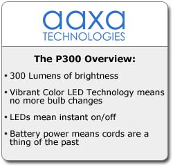 AAXA P300 Pico Projector at a Glance