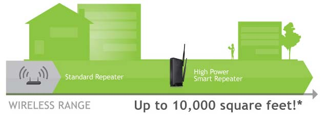 T-girls get which wireless antenna penetrates best surname