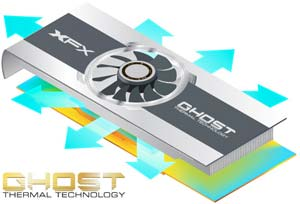 XFX HD 7770 Graphics Card: Ghost Thermal Technology