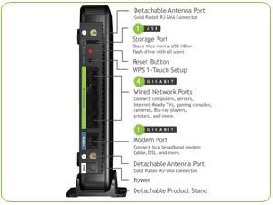Gigabit Internet Connection on Configure Your Internet Connection And Customize Your Wireless Network