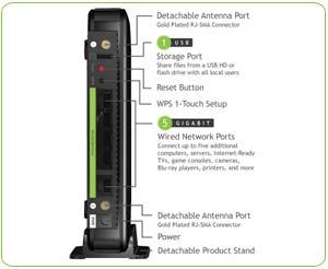 Amped Wireless SR20000G