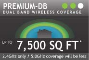 Premium-DB Dual Band Wireless Coverage up to 7,500 Sq Ft (2.4GHz only / 5.0GHz coverage will be less