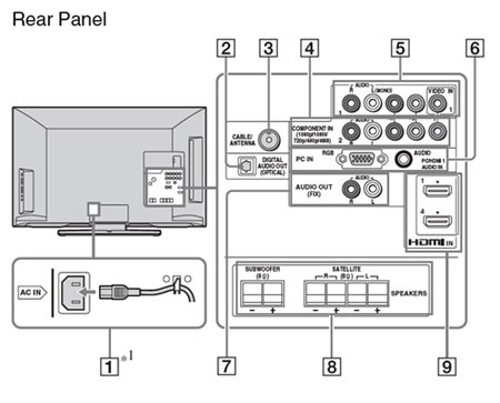 40 led tv schematic diagram 40 get free image about wiring diagram