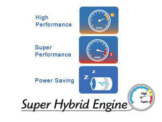 Super Hybrid Engine Profiles
