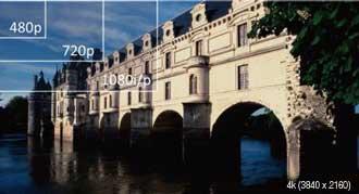 Фотогалерея.  Отели.  Виды отдыха.  Города и курорты.  Франция.
