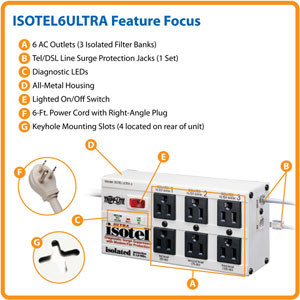 ISOTEL6ULTRA Feature Focus