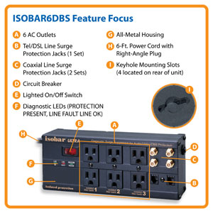 ISOBAR6DBS Feature Focus