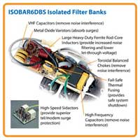 ISOBAR6DBS Exclusive Isolated Filter Banks