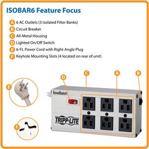 ISOBAR6 Feature Focus