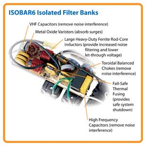 ISOBAR6 Exclusive Isolated Filter Banks
