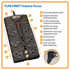 TLP810NET Feature Focus