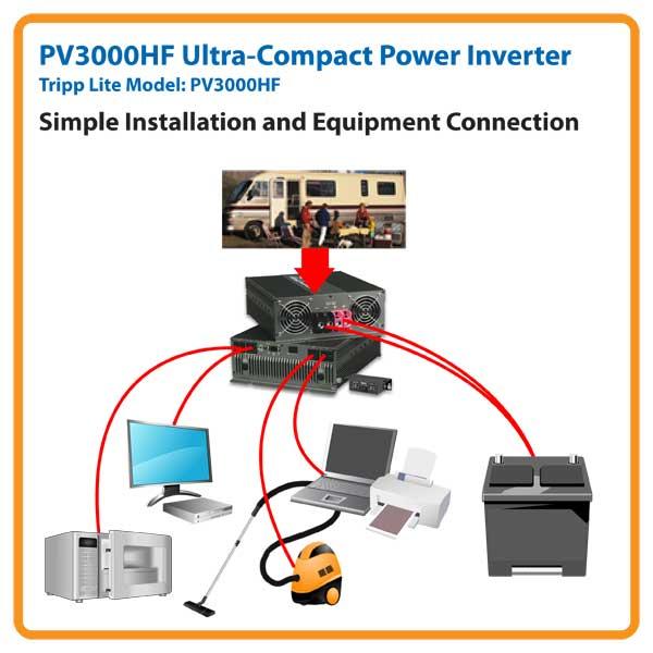 tripp lite pv3000hf compact inverter 3000w 12v dc to ac 120v 2 5 15r 2 5 20r