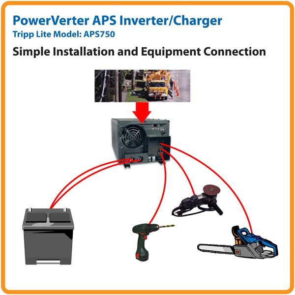 apc ups wiring diagram images wiring diagram moreover 2006 toyota apc ups wiring diagram images wiring diagram moreover 2006 toyota avalon ignition coil on an apc 1400xl rack mount ups wiring diagram