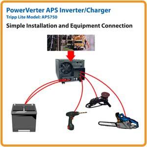 APS750 Application Diagram