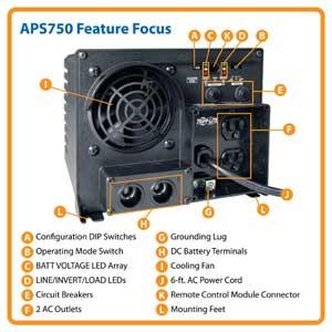 APS750 Feature Focus