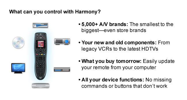 Remote Code for AVOL alt1950m | DIRECTV Remote Controls | DIRECTV.