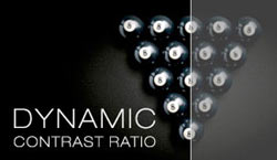 Dynamic contrast fratio graphic