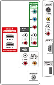 Группа крови II (A) продукты, напитки, пищевые добавки