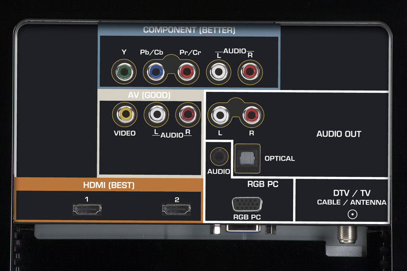 how to connect your computer to your vizio tv wirelessly