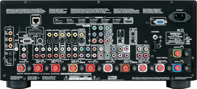 Back panel of the Onkyo TX-NR808 7.2-Channel Network A/V Receiver