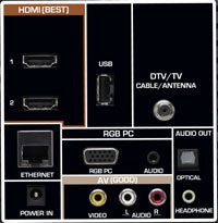 Back panel of the VIZIO M221NV 22-inch Full HD 1080p RazorLED LCD HDTV