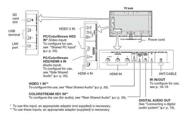 sound bar wiring diagram