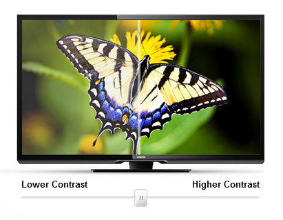 Dynamic  Contrast Ratio