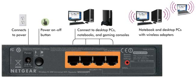 how to connect to wifi extender netgear admin