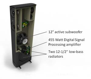 The Definitive Technology BP-8080ST SuperTower