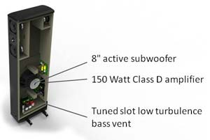 The Definitive Technology BP8020ST SuperTower
