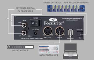 The Focusrite Saffire Pro 24