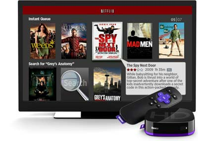 The most content is on Roku