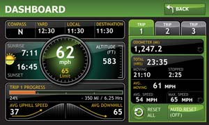 Virtual Dashboard